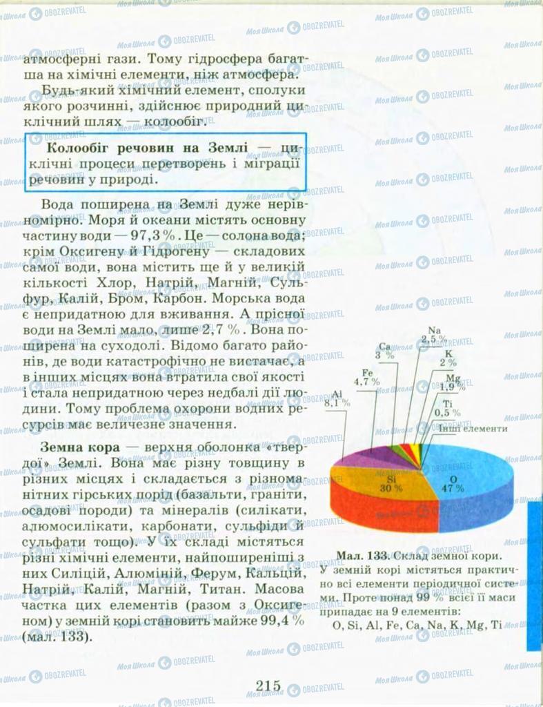 Підручники Хімія 9 клас сторінка 215