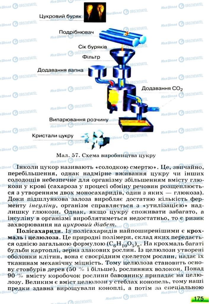 Підручники Хімія 9 клас сторінка 175