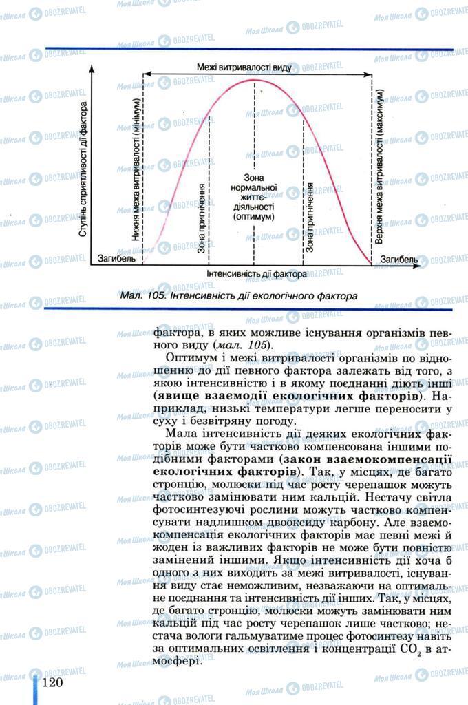 Підручники Біологія 11 клас сторінка 120
