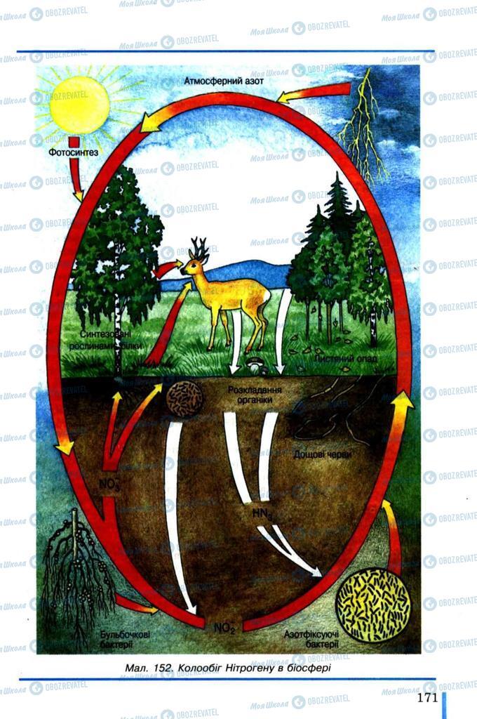 Підручники Біологія 11 клас сторінка 171