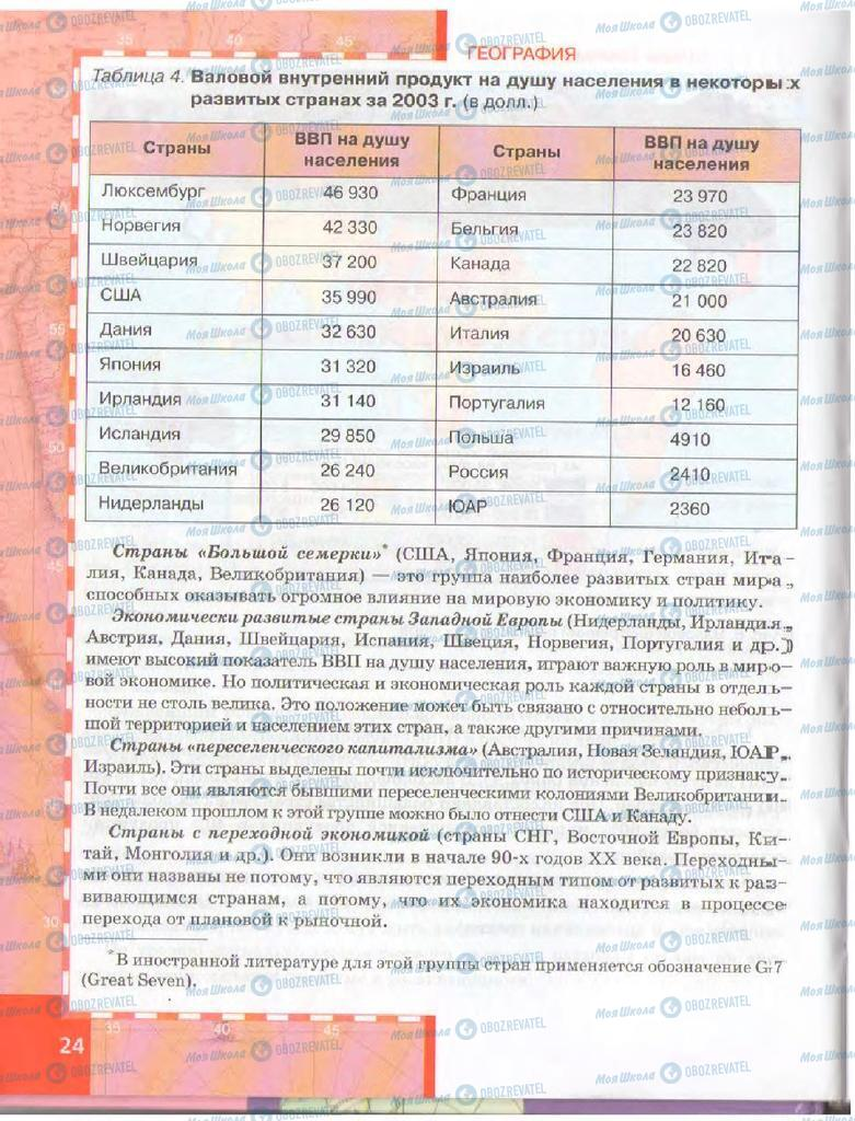 Учебники География 10 класс страница  24