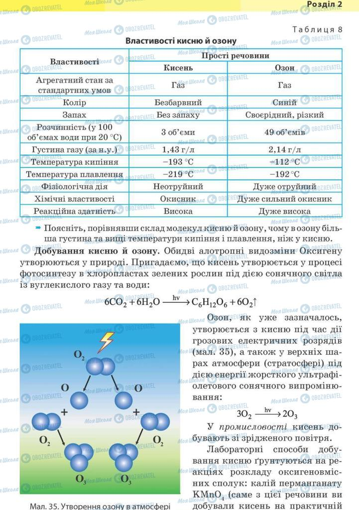 Підручники Хімія 10 клас сторінка 107