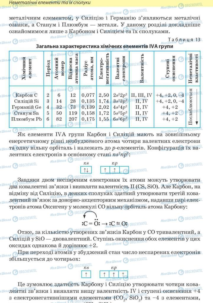 Учебники Химия 10 класс страница  188