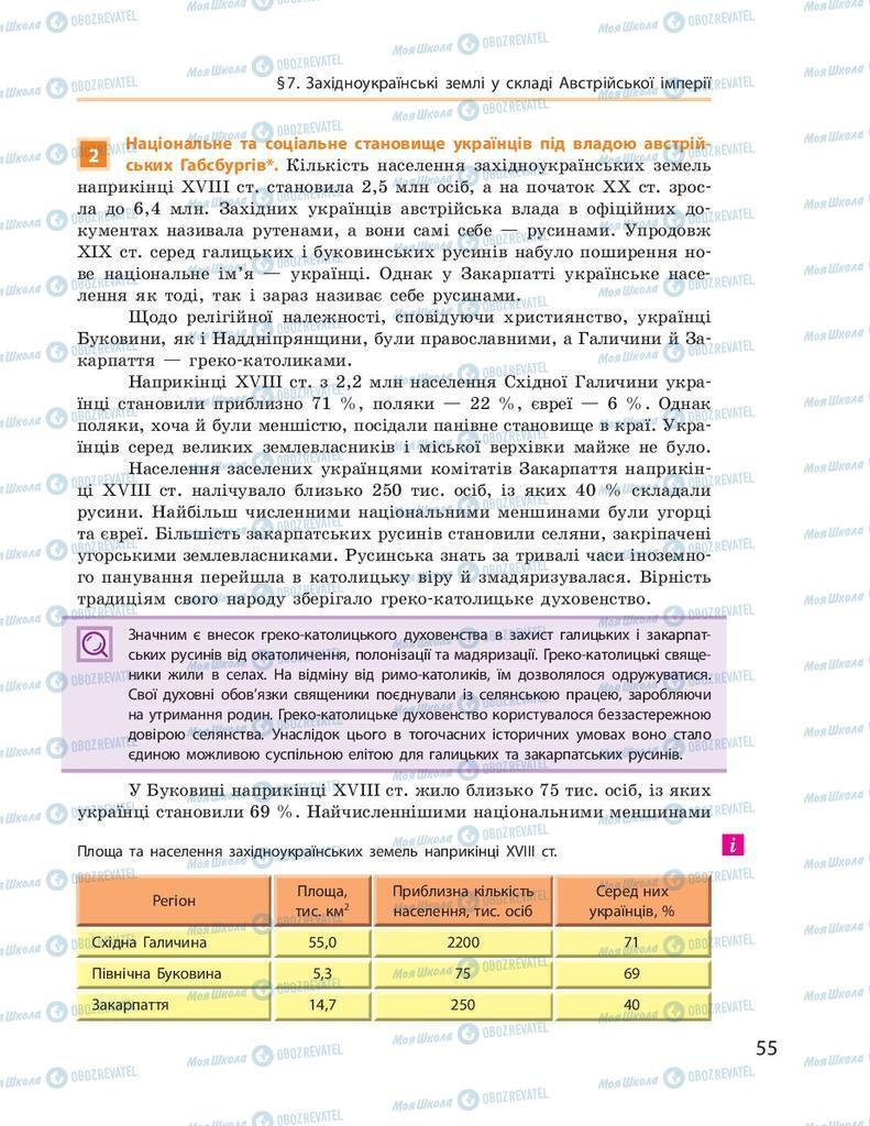 Учебники История Украины 9 класс страница 55