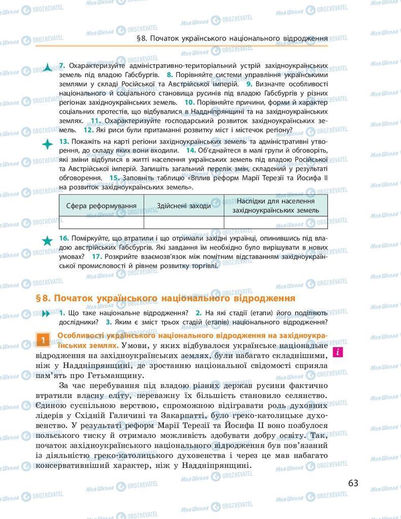 Підручники Історія України 9 клас сторінка 63