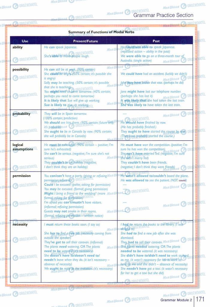 Учебники Английский язык 10 класс страница  171
