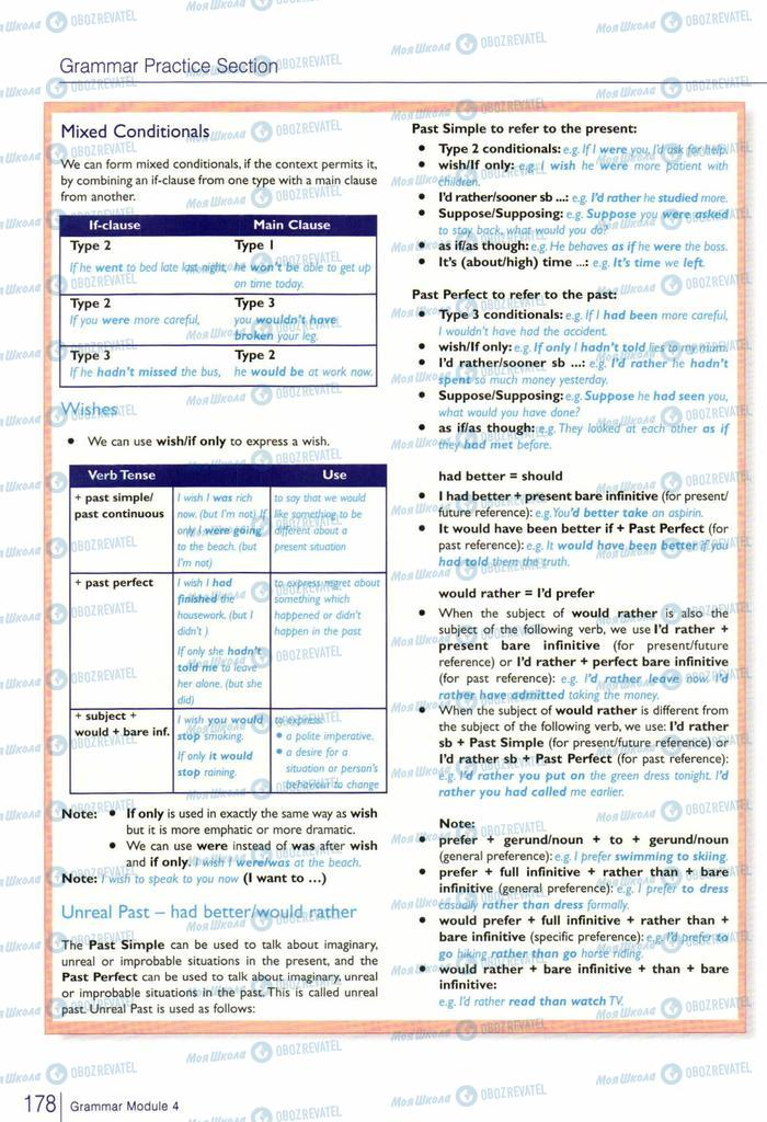Учебники Английский язык 10 класс страница  178