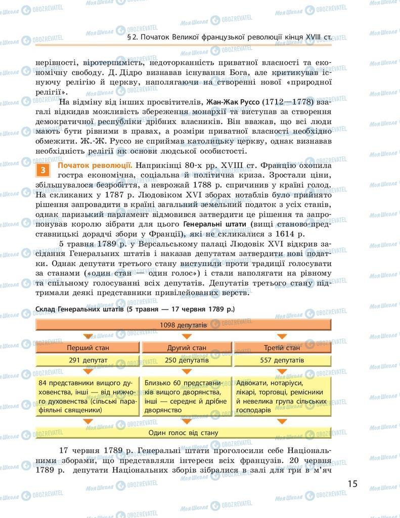 Підручники Всесвітня історія 9 клас сторінка 15