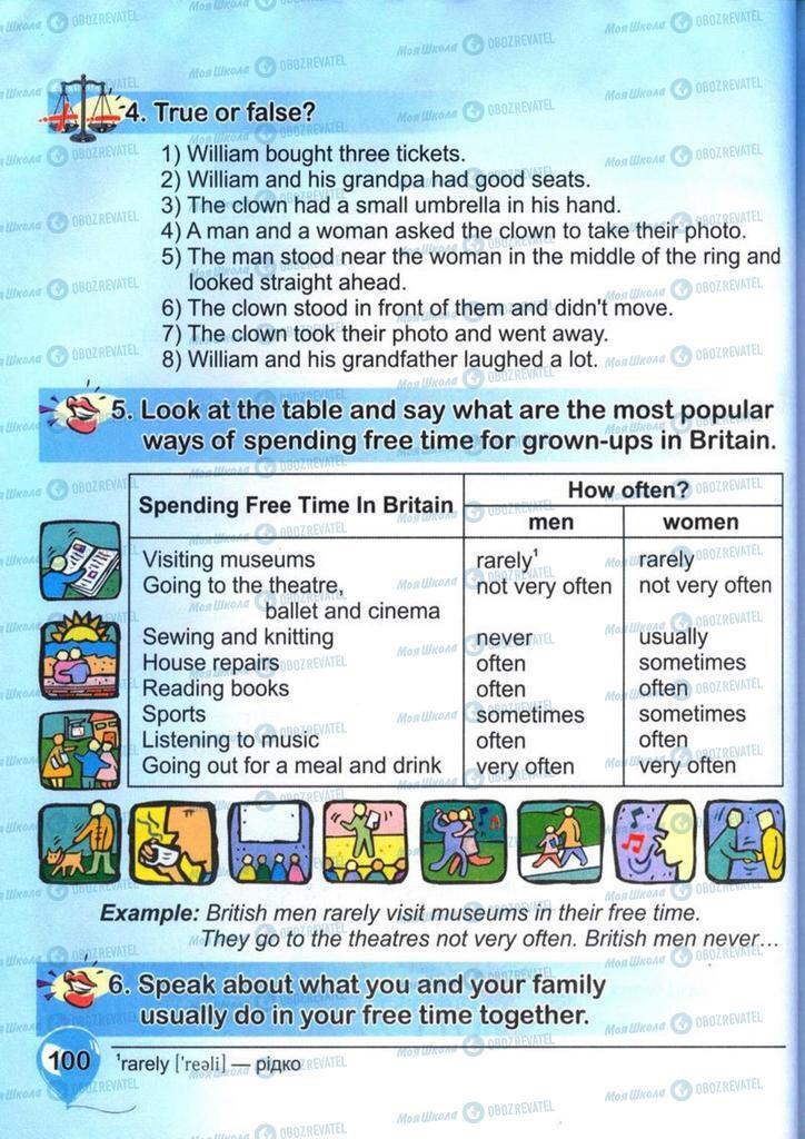 Підручники Англійська мова 4 клас сторінка 100