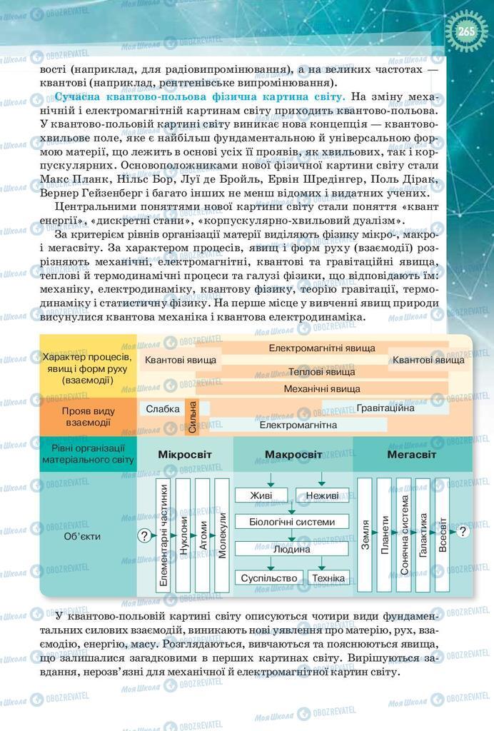 Підручники Фізика 9 клас сторінка 265
