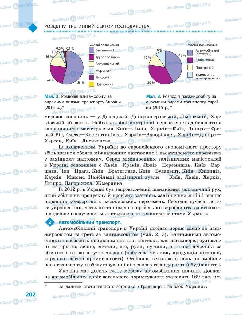 Підручники Географія 9 клас сторінка 202