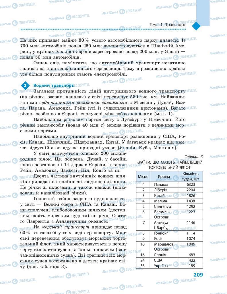 Підручники Географія 9 клас сторінка 209