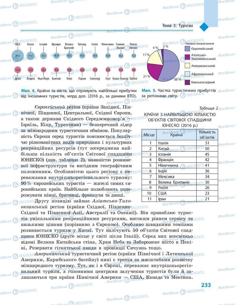 Підручники Географія 9 клас сторінка 233