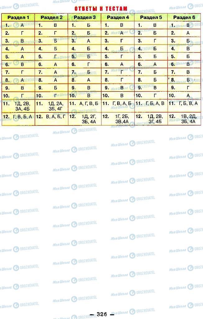 Підручники Історія України 11 клас сторінка  326