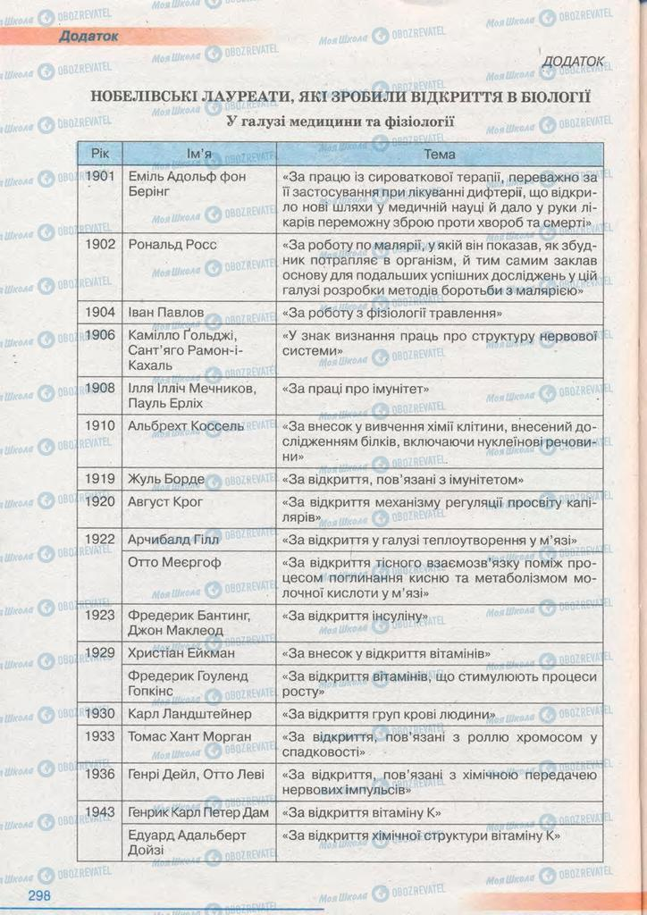 Підручники Біологія 11 клас сторінка  298