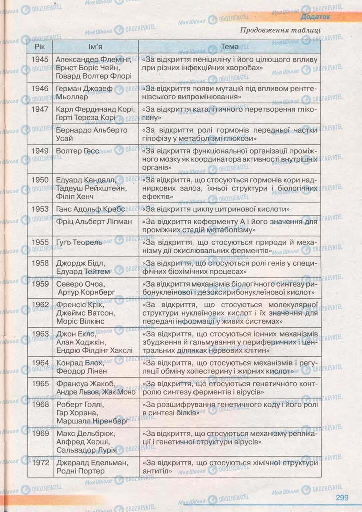 Підручники Біологія 11 клас сторінка 299