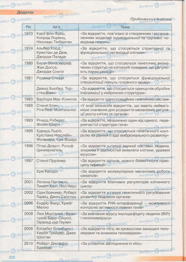 Підручники Біологія 11 клас сторінка 300