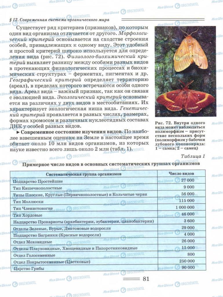Підручники Біологія 11 клас сторінка 81