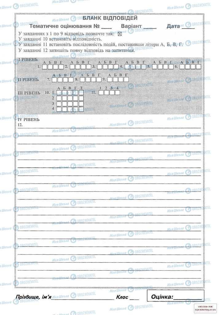 Підручники Історія України 9 клас сторінка 22