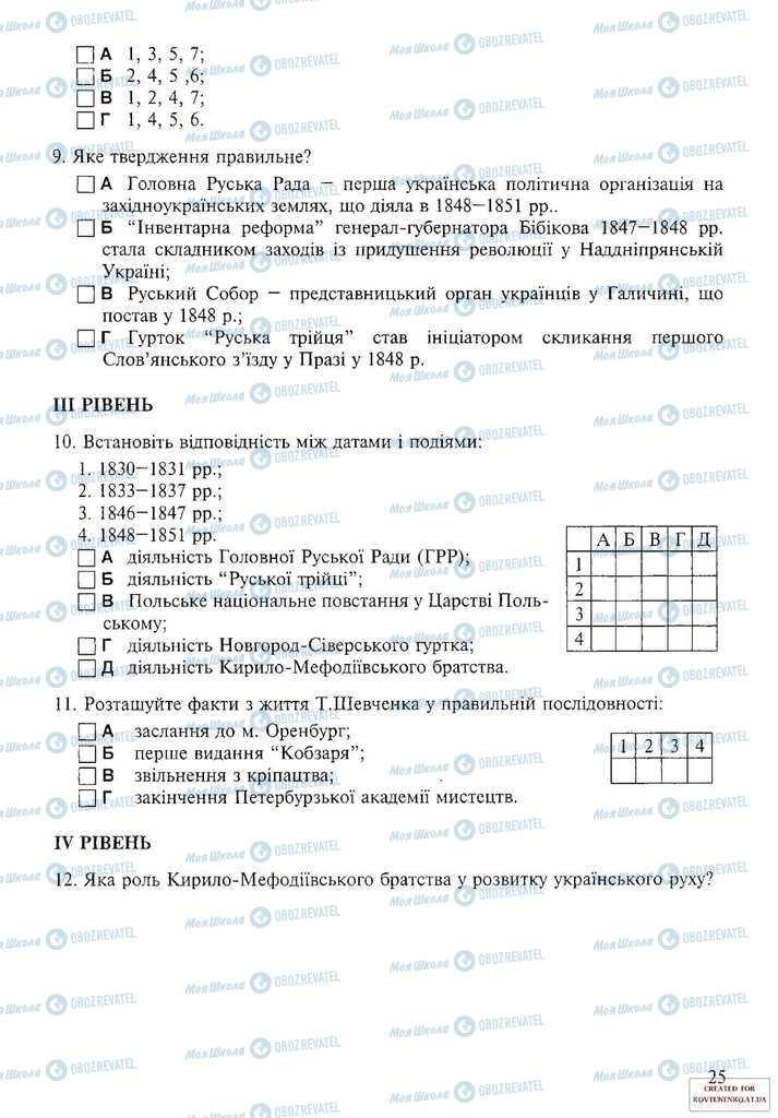 Підручники Історія України 9 клас сторінка 25