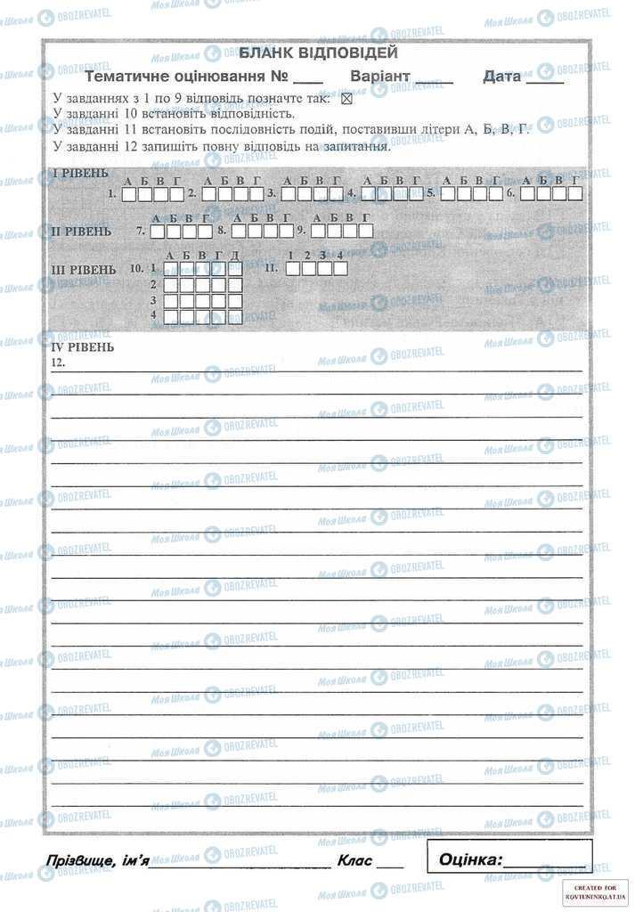 Підручники Історія України 9 клас сторінка 30