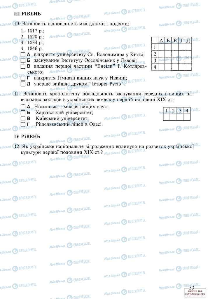 Підручники Історія України 9 клас сторінка 33