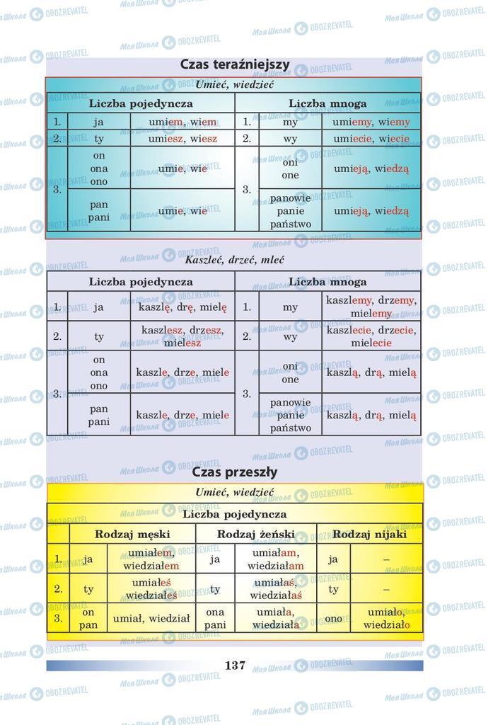 Підручники Польська мова 9 клас сторінка 137