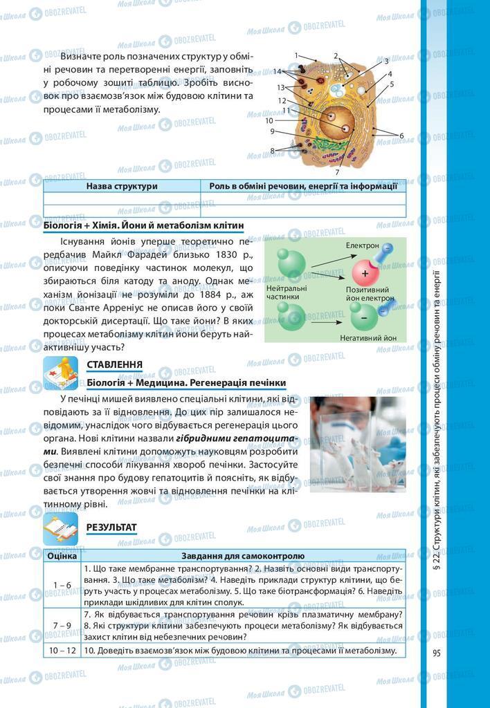 Учебники Биология 10 класс страница 95