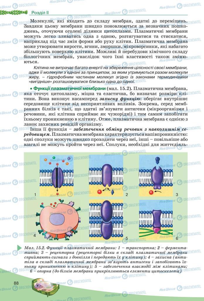 Підручники Біологія 10 клас сторінка  88