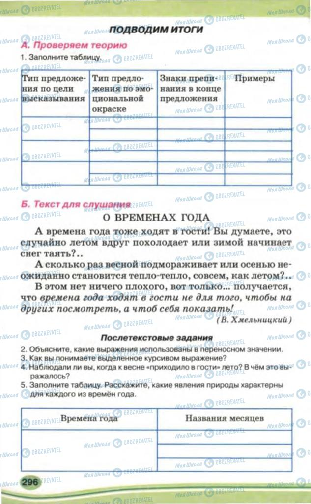 Учебники Русский язык 5 класс страница 296