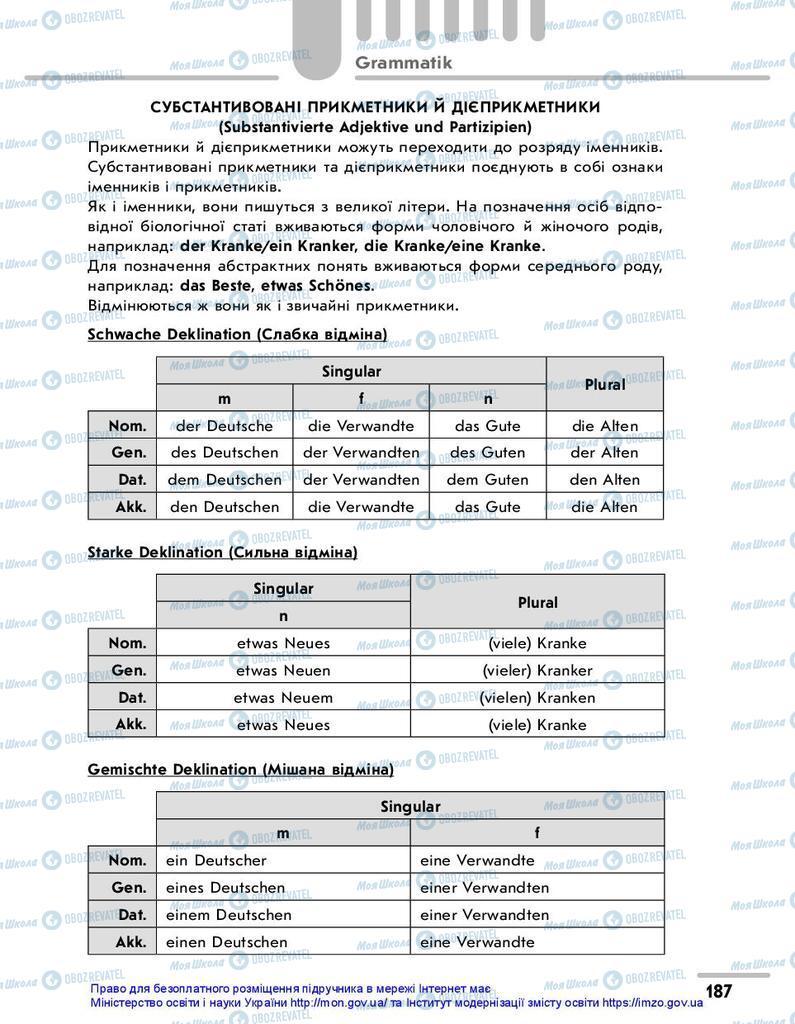 Підручники Німецька мова 10 клас сторінка 187