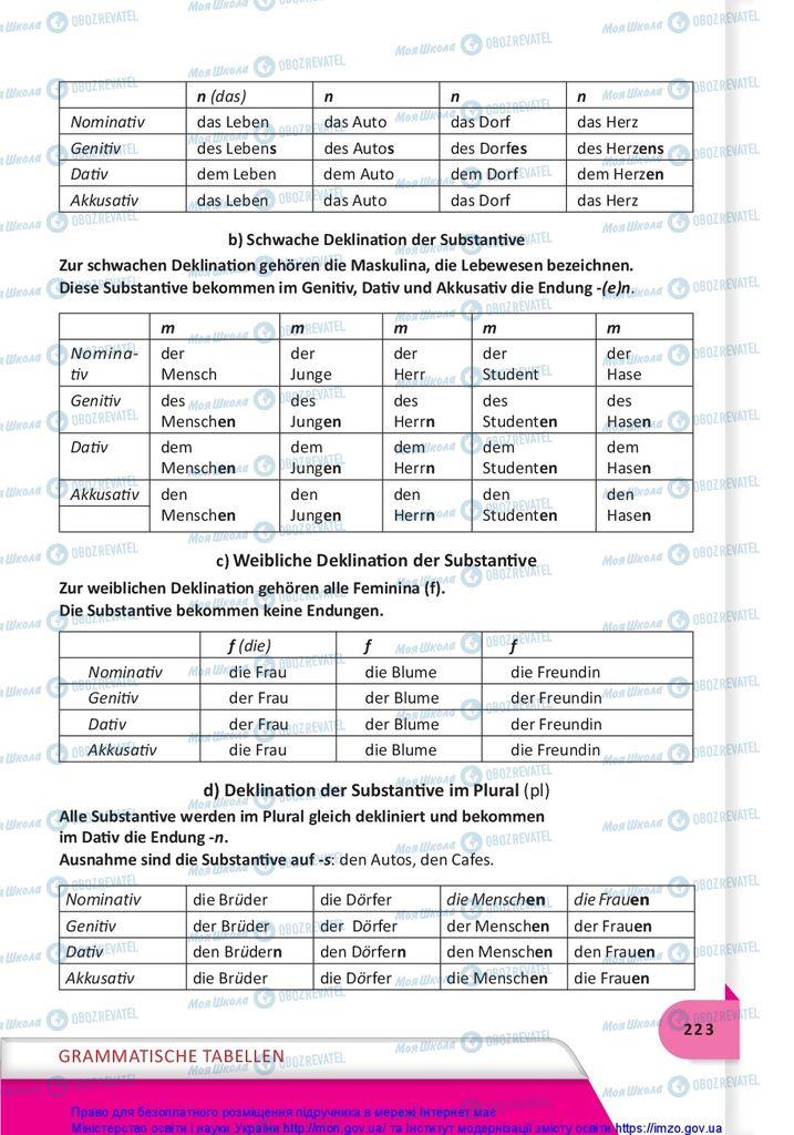 Підручники Німецька мова 10 клас сторінка 223