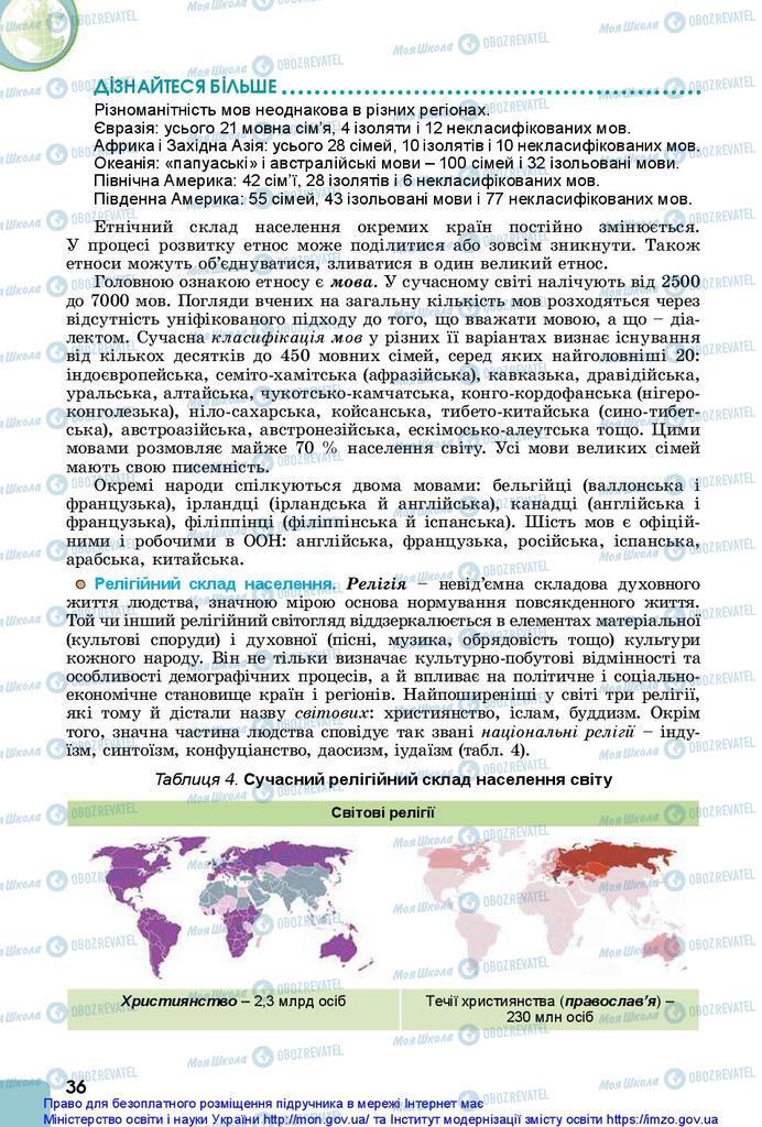 Учебники География 10 класс страница 36