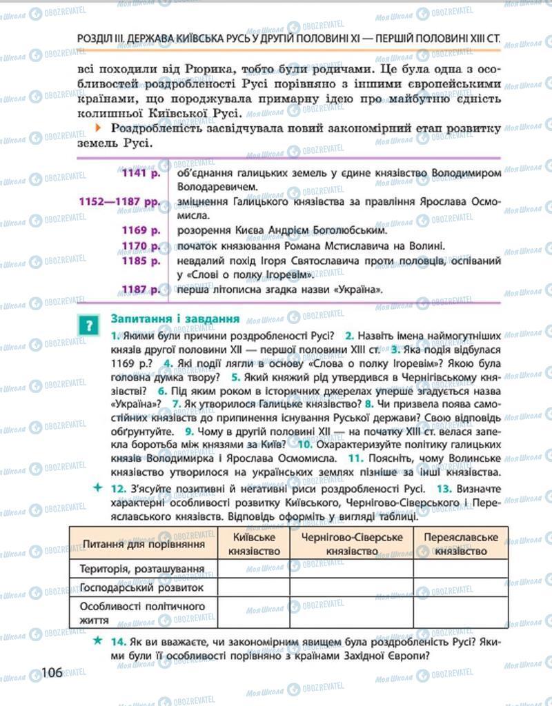 Підручники Історія України 7 клас сторінка 106