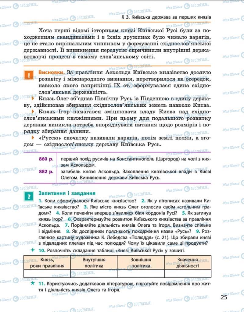 Підручники Історія України 7 клас сторінка 25