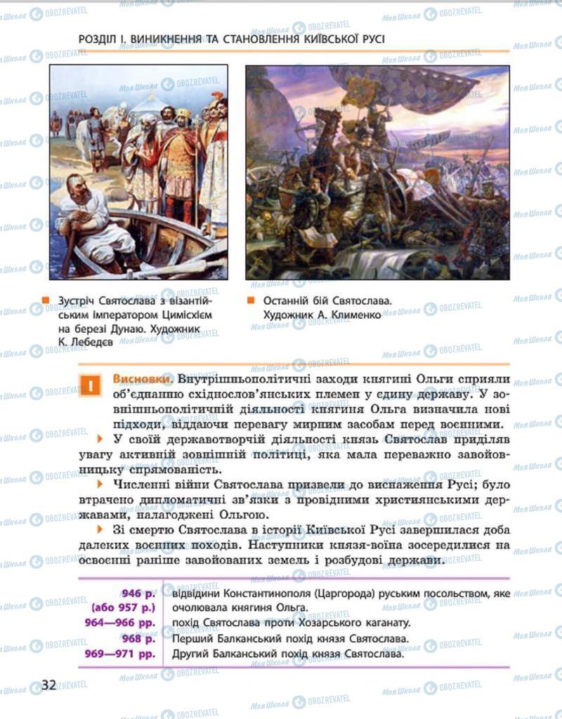 Підручники Історія України 7 клас сторінка 32