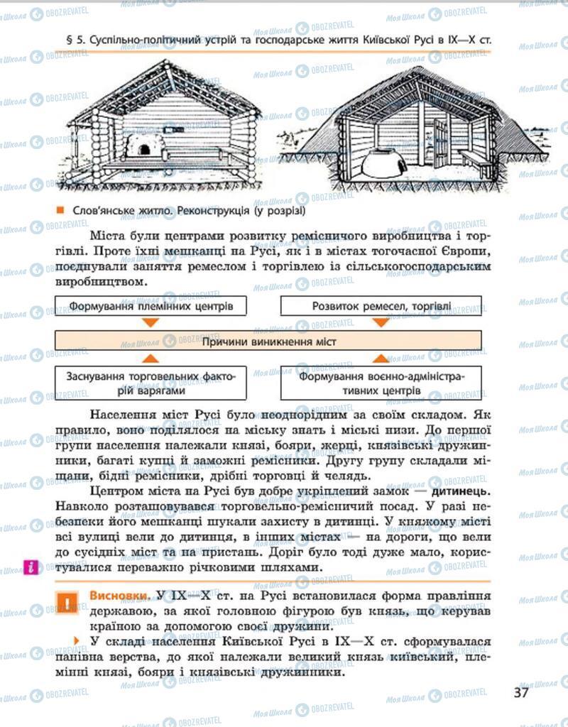 Підручники Історія України 7 клас сторінка 37