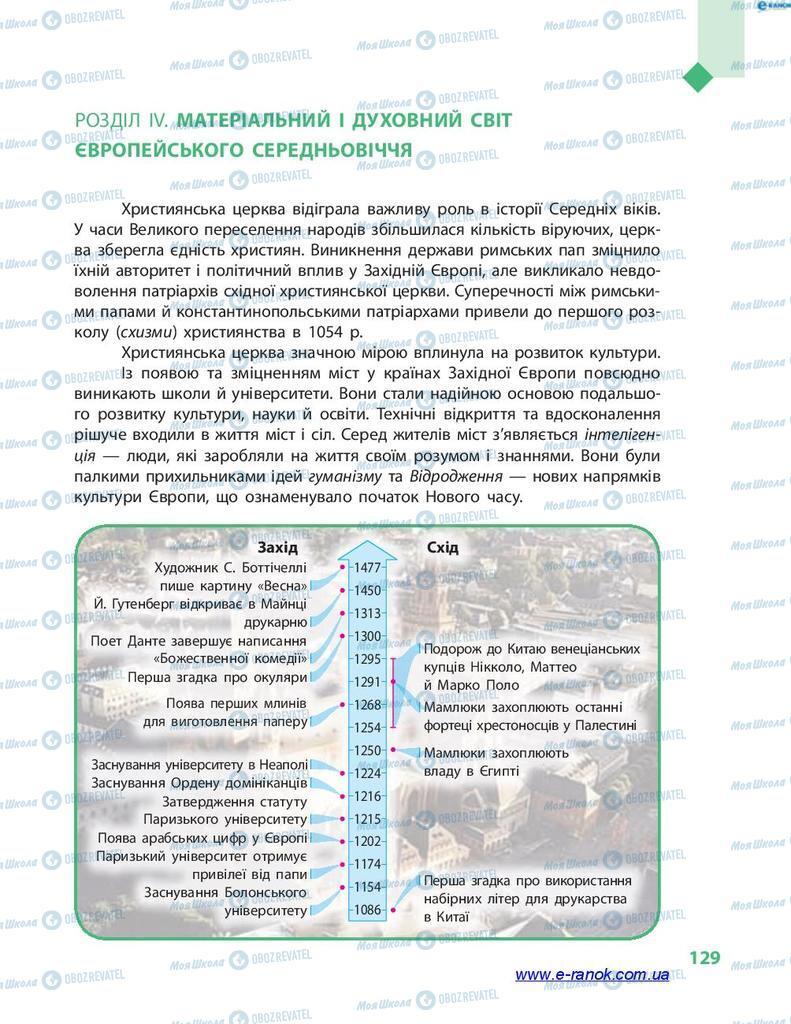 Учебники Всемирная история 7 класс страница  129