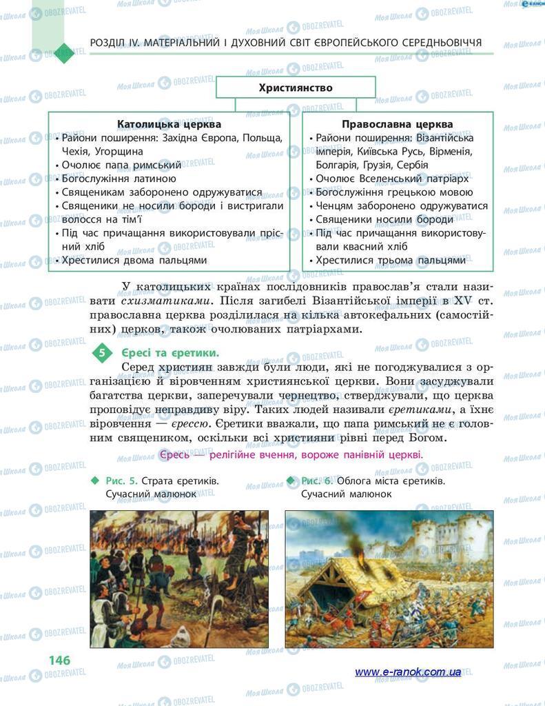 Підручники Всесвітня історія 7 клас сторінка 146