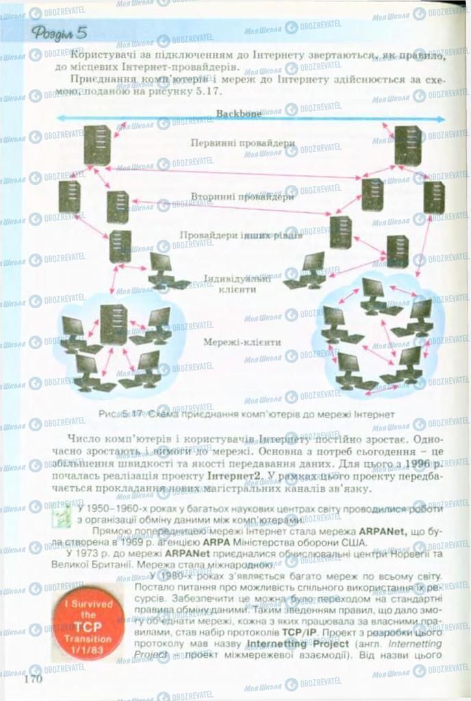 Учебники Информатика 9 класс страница 170