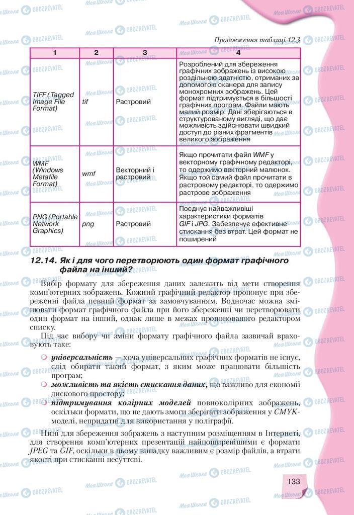 Учебники Информатика 9 класс страница 133