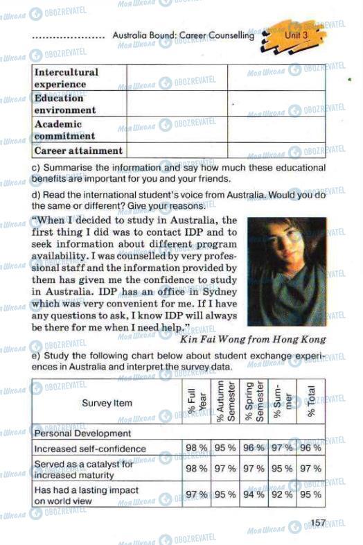 Підручники Англійська мова 11 клас сторінка 157