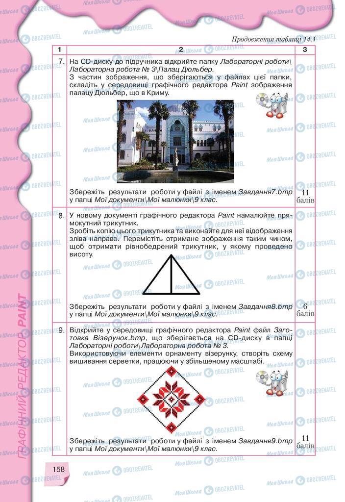 Підручники Інформатика 9 клас сторінка 158