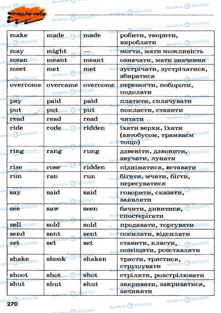 Учебники Английский язык 9 класс страница  270