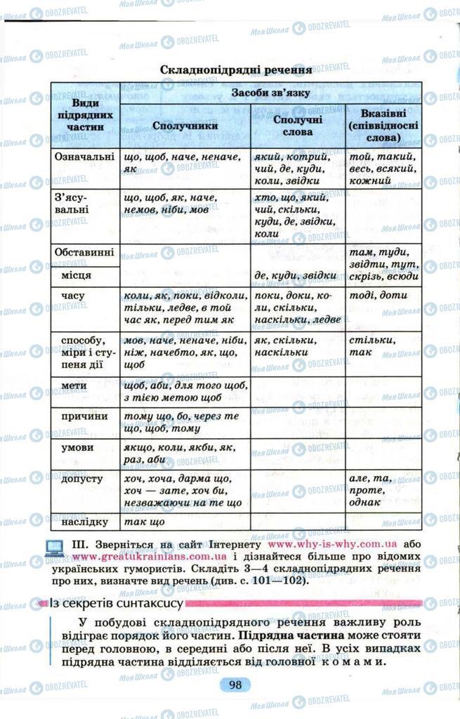 Підручники Українська мова 9 клас сторінка 98