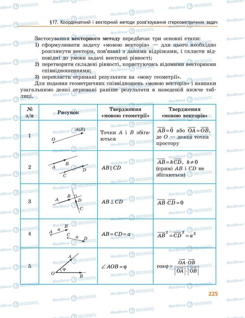 Підручники Геометрія 10 клас сторінка 225