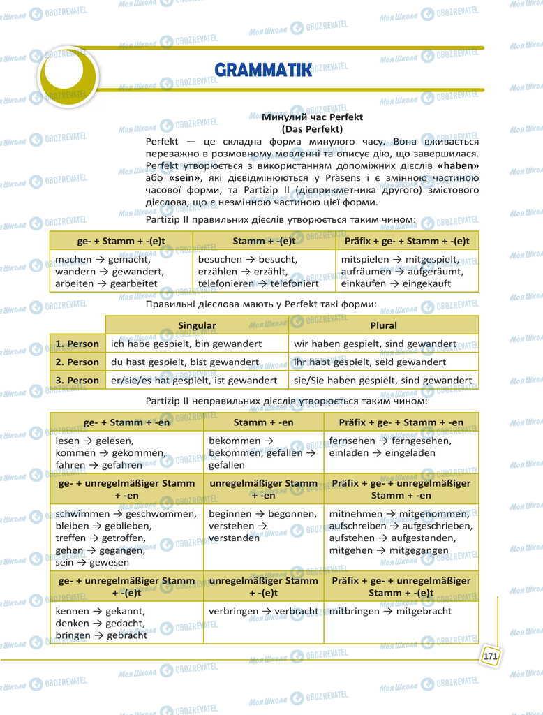 Учебники Немецкий язык 11 класс страница  171