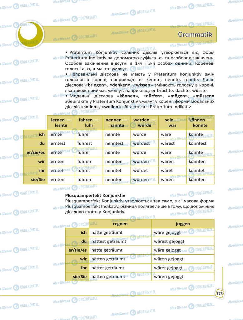 Підручники Німецька мова 11 клас сторінка 175
