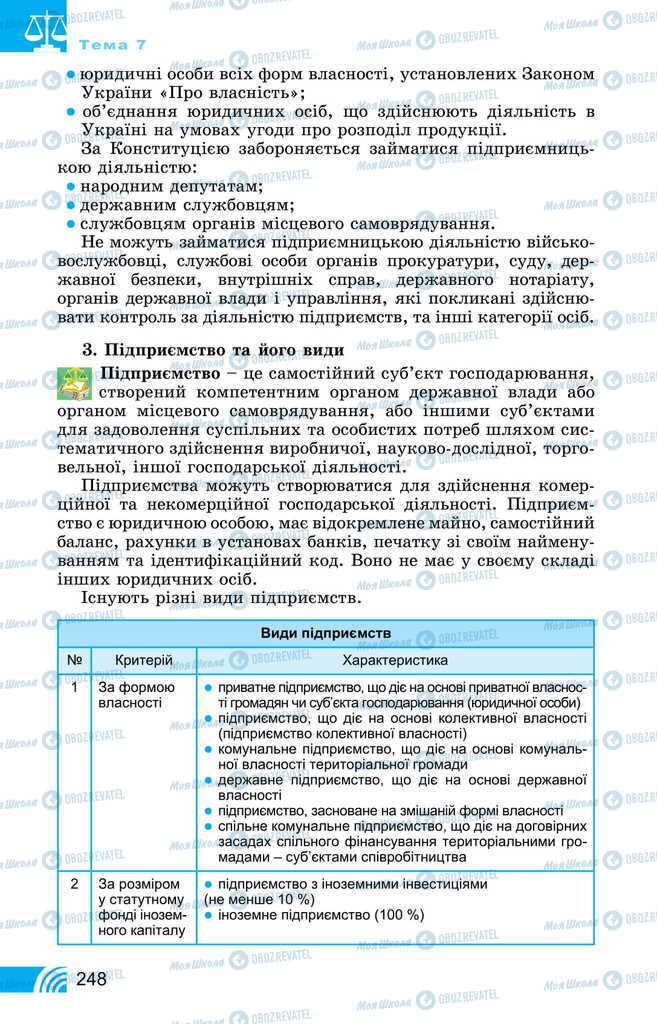 Підручники Правознавство 11 клас сторінка 248