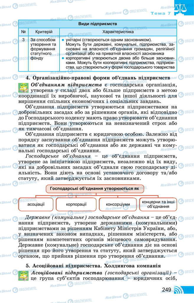Підручники Правознавство 11 клас сторінка 249